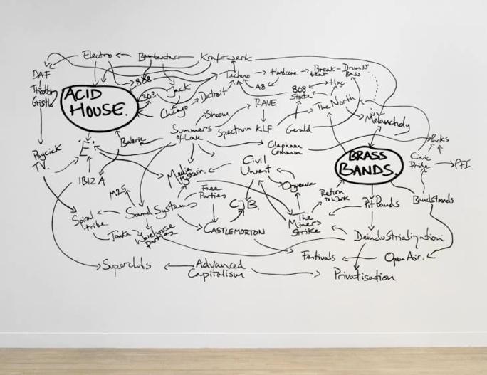 Jeremy Deller Turner Prize